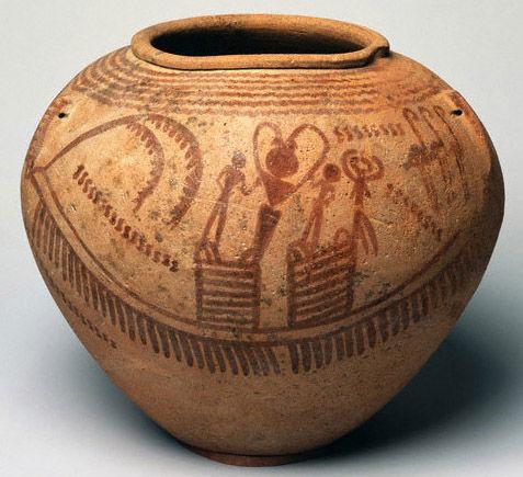 Iranian Pottery History | ShopiPersia